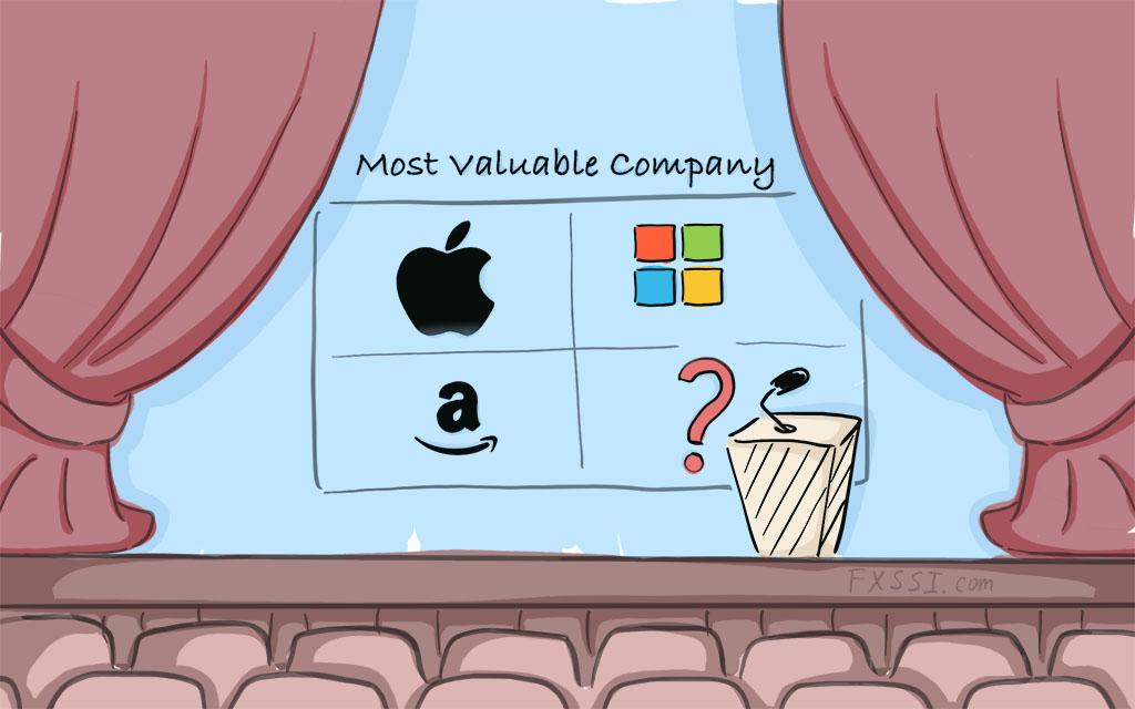 Empresas Mais Valiosas do Mundo - 2021