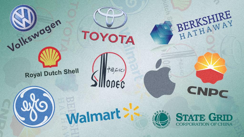 As 10 Empresas Mais Lucrativas do Mundo em 2021